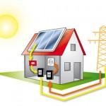 Photovoltaik - Sonnenenergie wird zu Strom - © LosRobsos - Fotolia.com